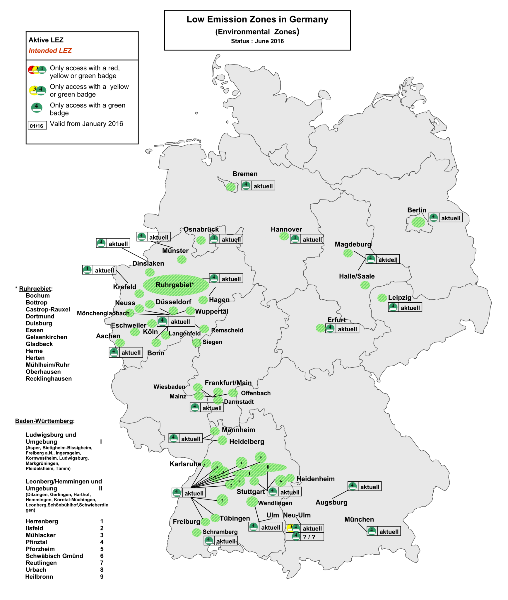 Low Emission Zones in Germany