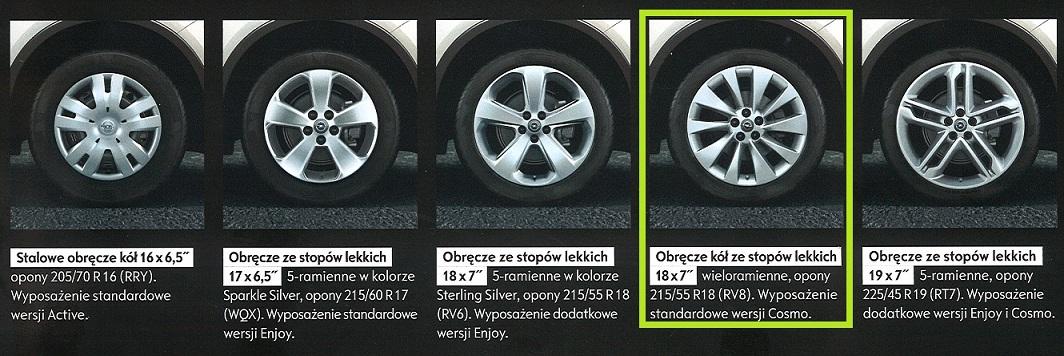 Dokładne Parametry Felg Do Mokki Zawieszenie Opel Mokka Forum